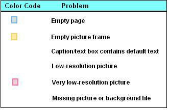 Photo Books software - color code problems